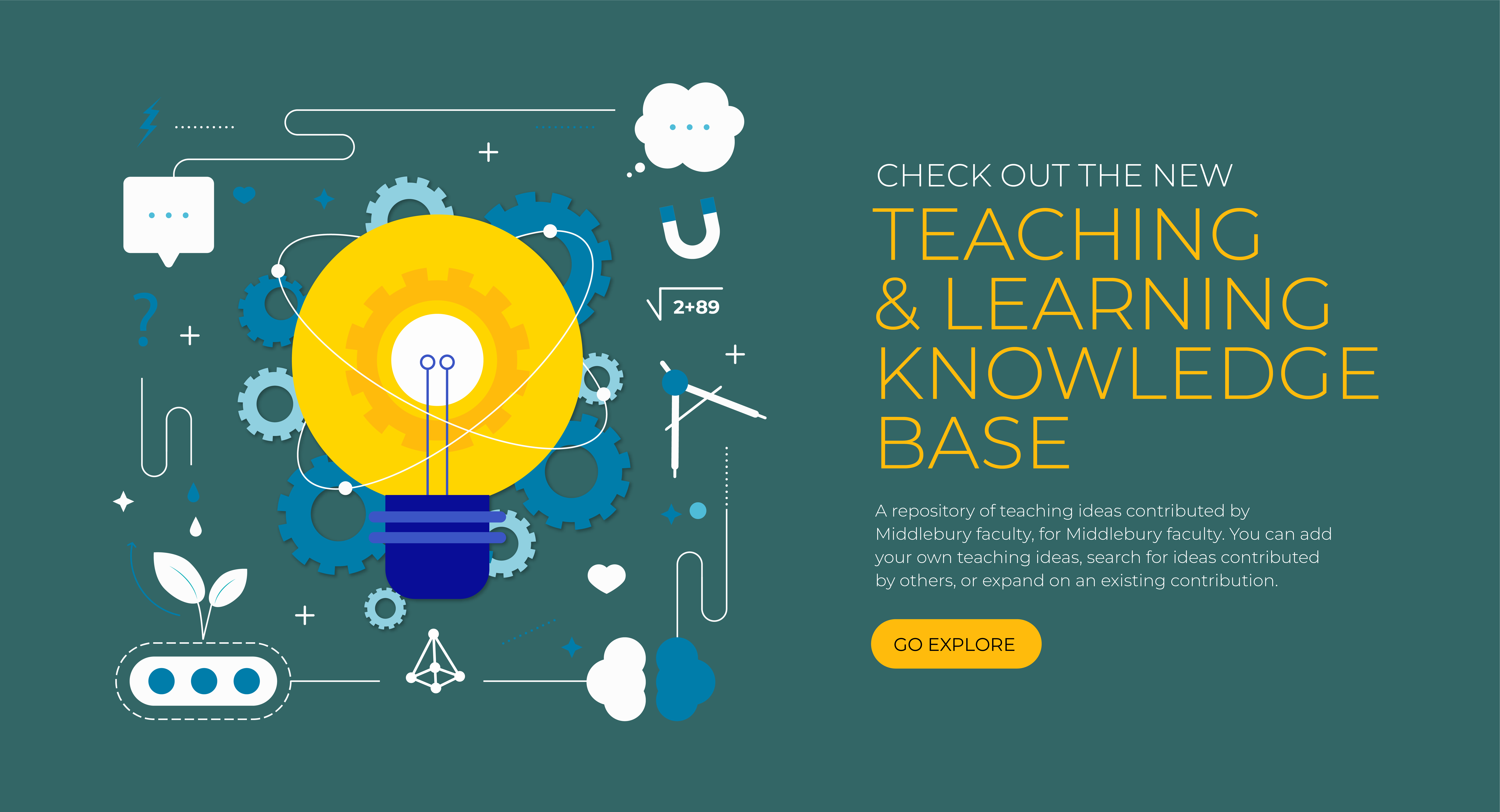 Explore Middlebury's new Teaching and Learning Knowledge Base.