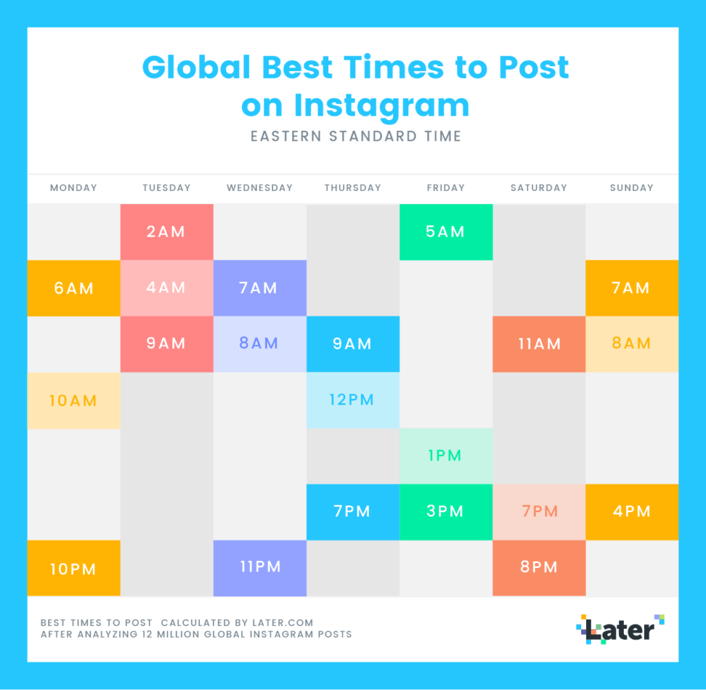 Best times to post on Instagram.